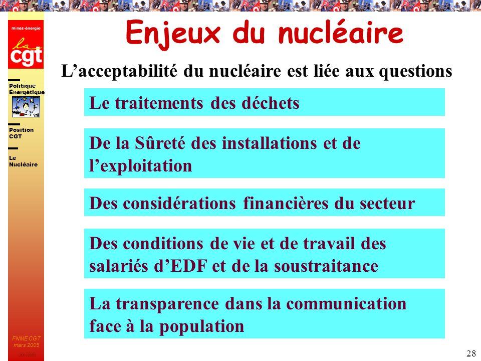 Enjeux du nucléaire L'acceptabilité du nucléaire est liée aux questions. Le traitements des déchets.