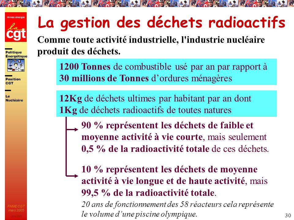 La gestion des déchets radioactifs