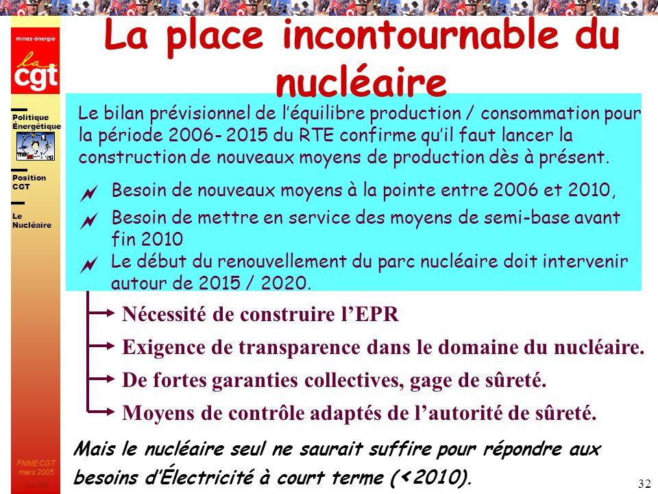 La place incontournable du nucléaire