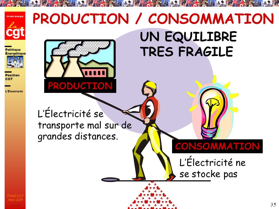 PRODUCTION / CONSOMMATION