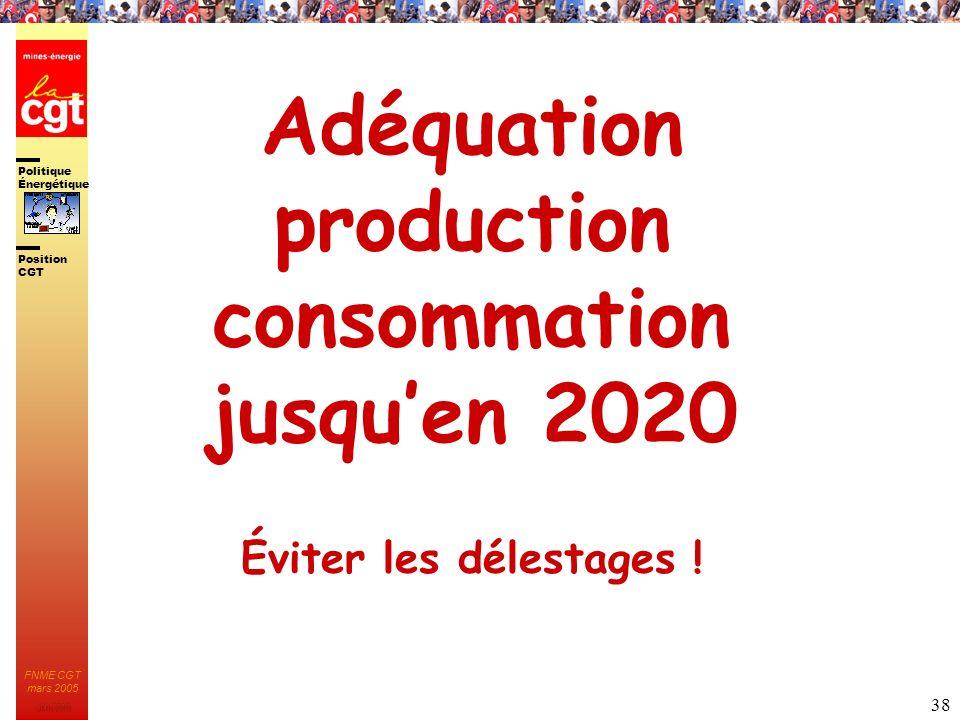 Adéquation production consommation jusqu'en 2020 Éviter les délestages !
