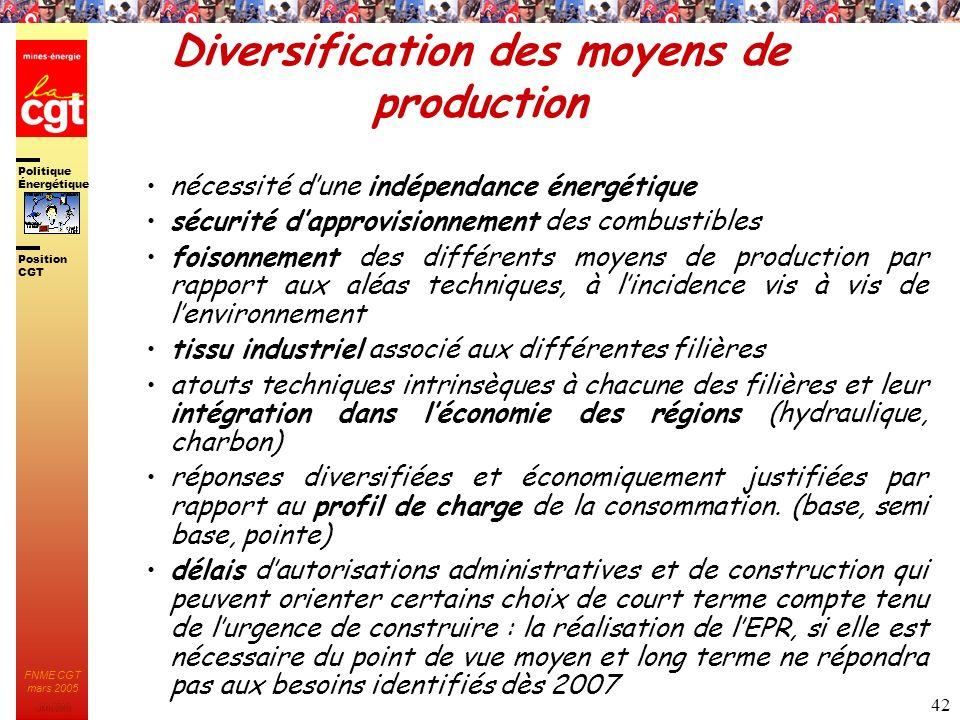 Diversification des moyens de production