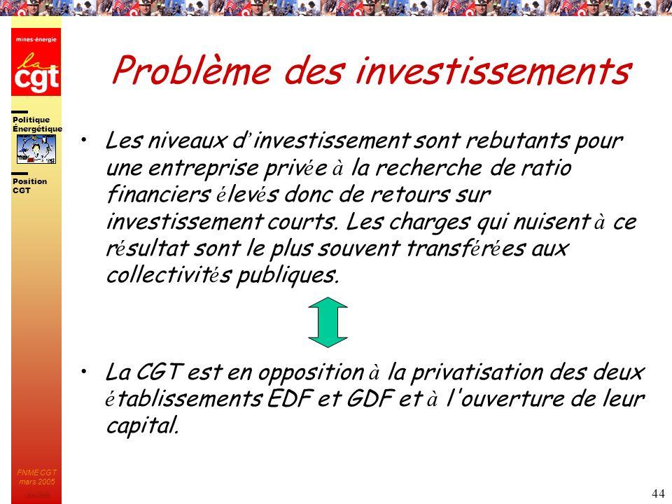 Problème des investissements