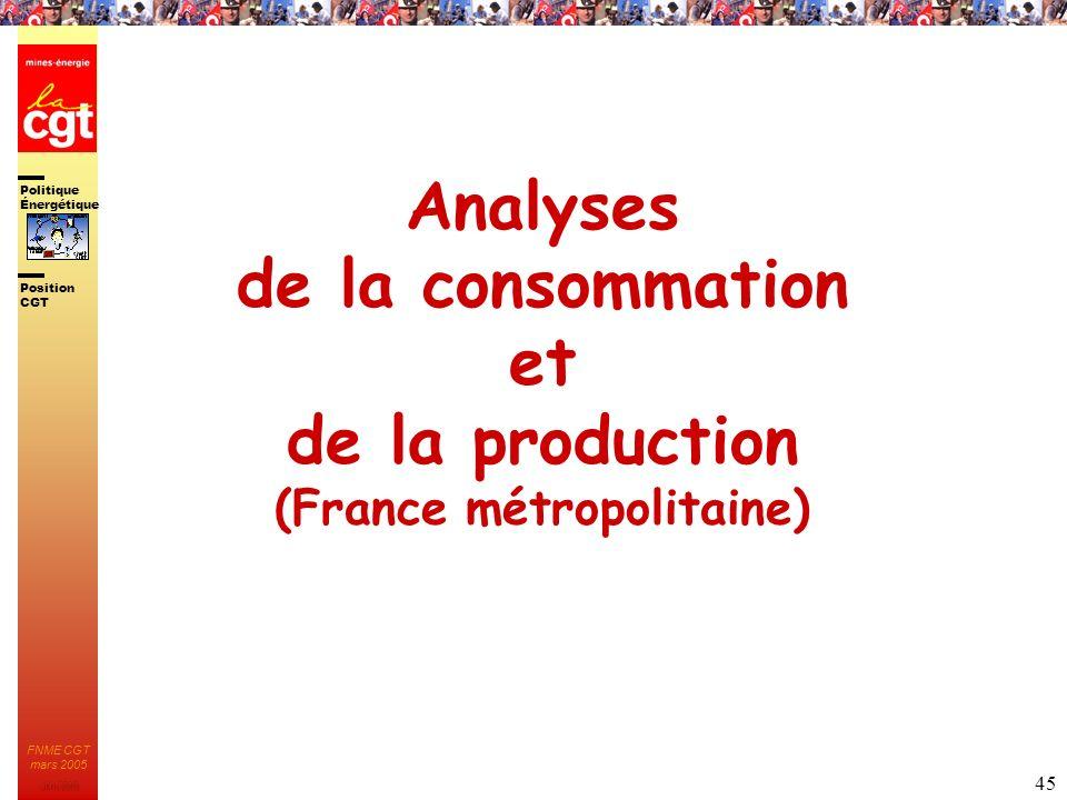 Analyses de la consommation et de la production (France métropolitaine)