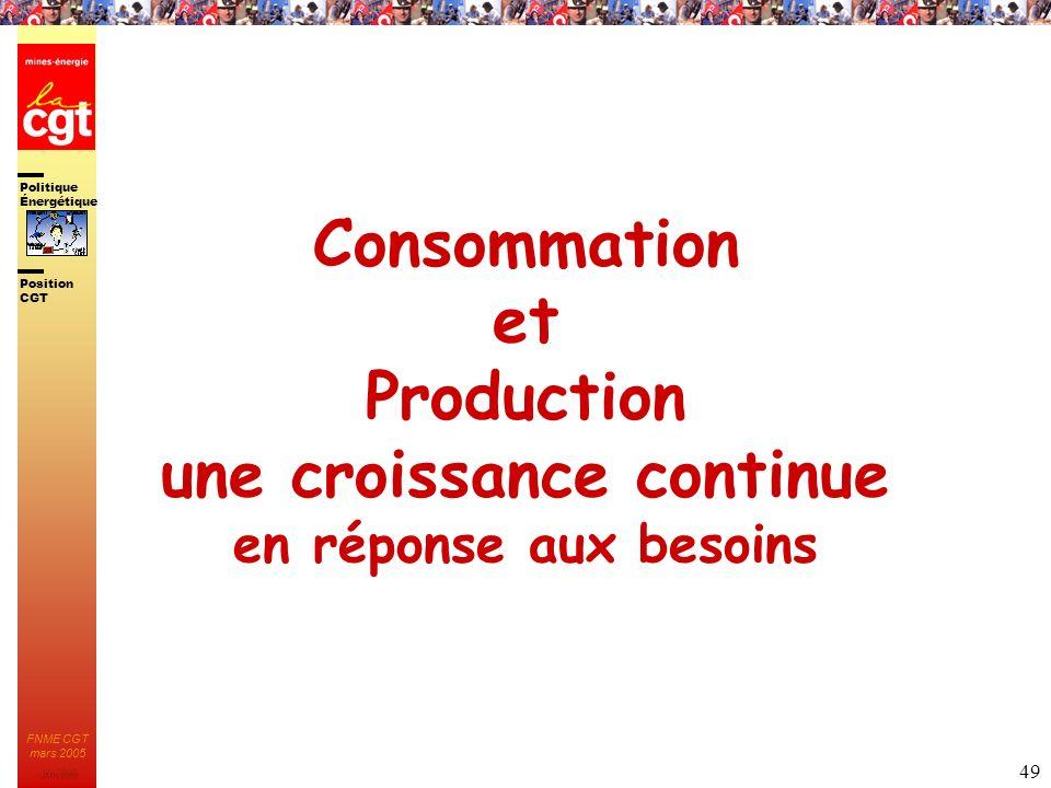 Consommation et Production une croissance continue en réponse aux besoins