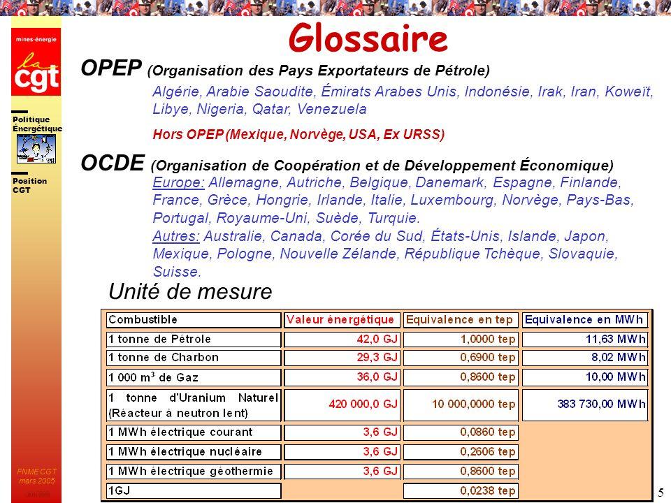 Glossaire OPEP (Organisation des Pays Exportateurs de Pétrole)
