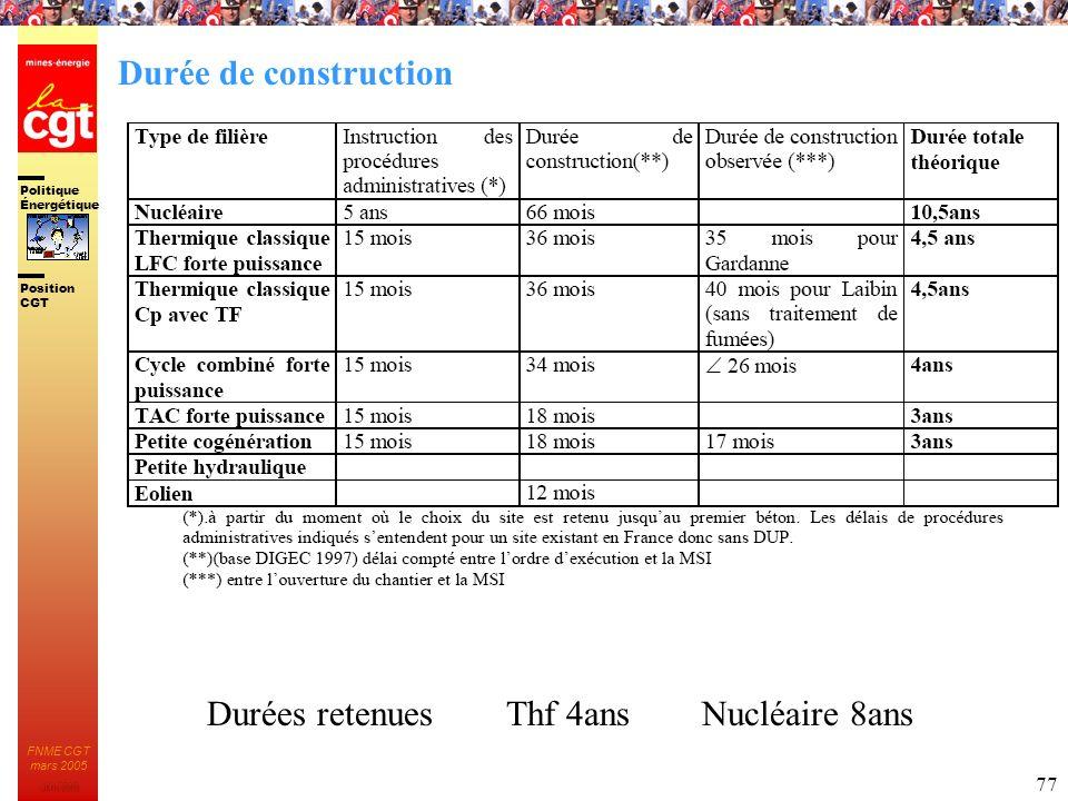 Durée de construction Durées retenues Thf 4ans Nucléaire 8ans