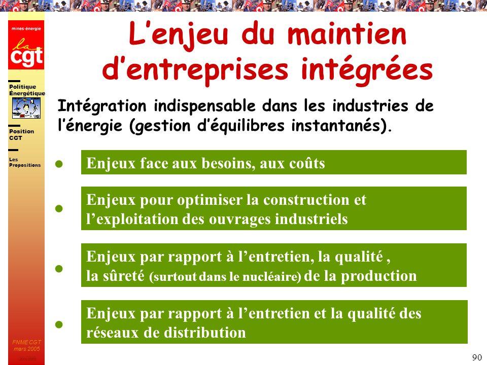 L'enjeu du maintien d'entreprises intégrées