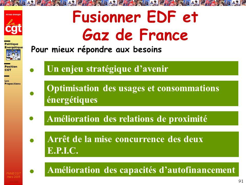 Fusionner EDF et Gaz de France