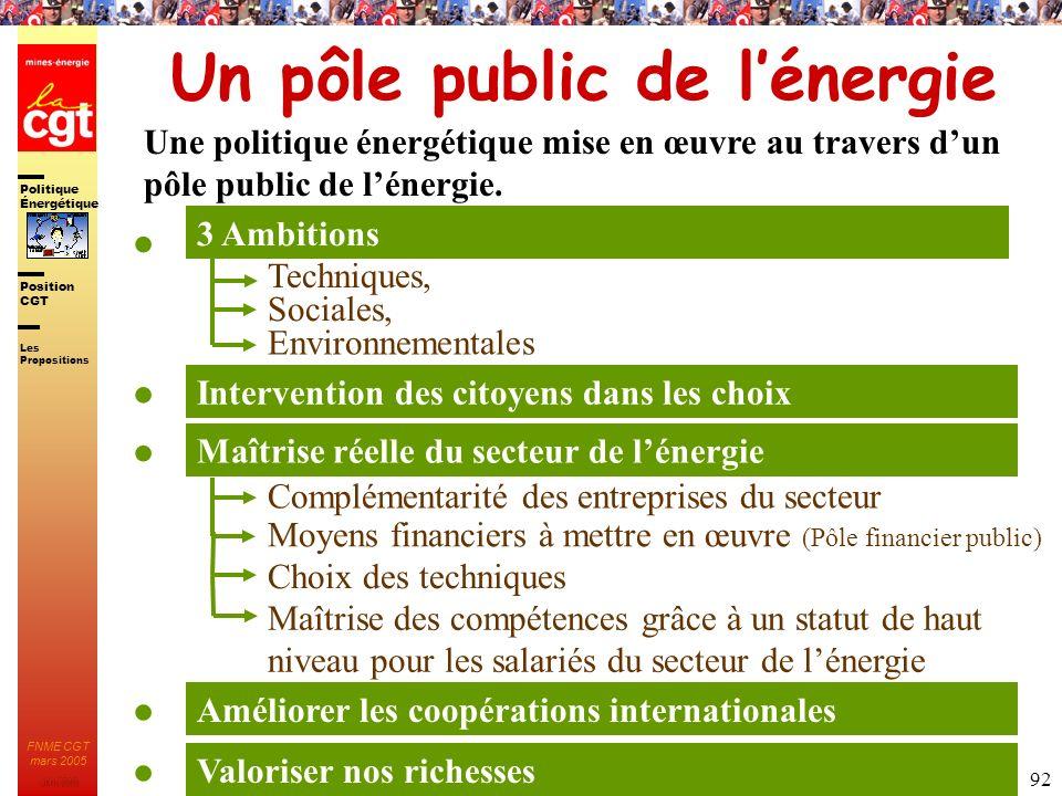 Un pôle public de l'énergie