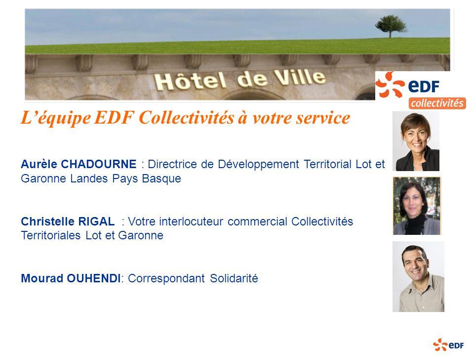 L'équipe EDF Collectivités à votre service
