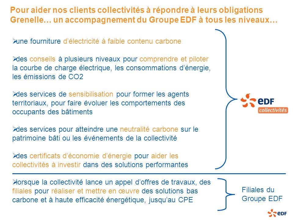 Pour aider nos clients collectivités à répondre à leurs obligations Grenelle… un accompagnement du Groupe EDF à tous les niveaux…