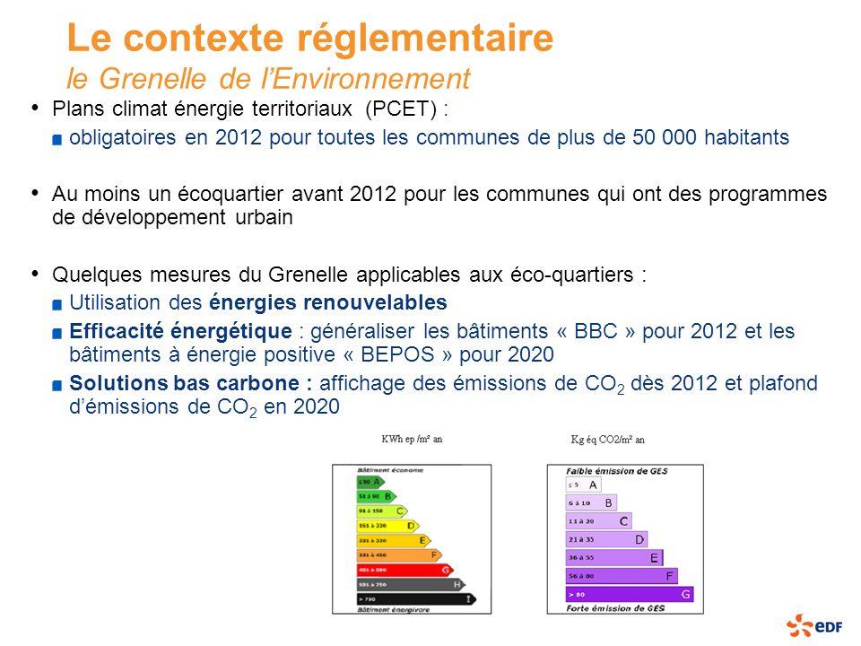 Le contexte réglementaire le Grenelle de l'Environnement