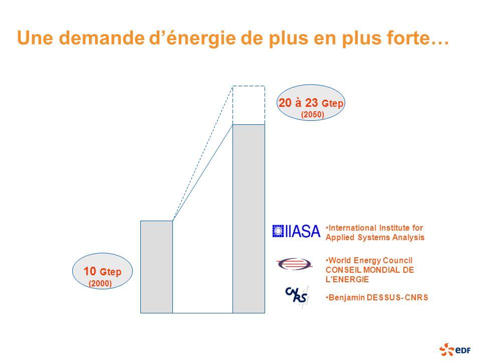 Une demande d'énergie de plus en plus forte…