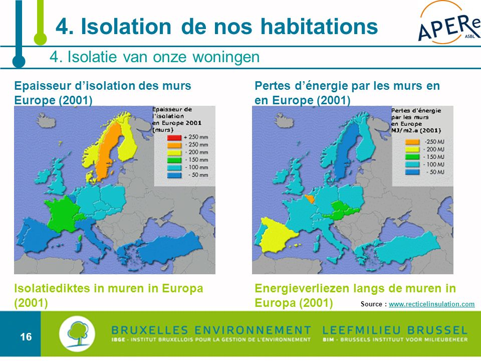 4. Isolation de nos habitations