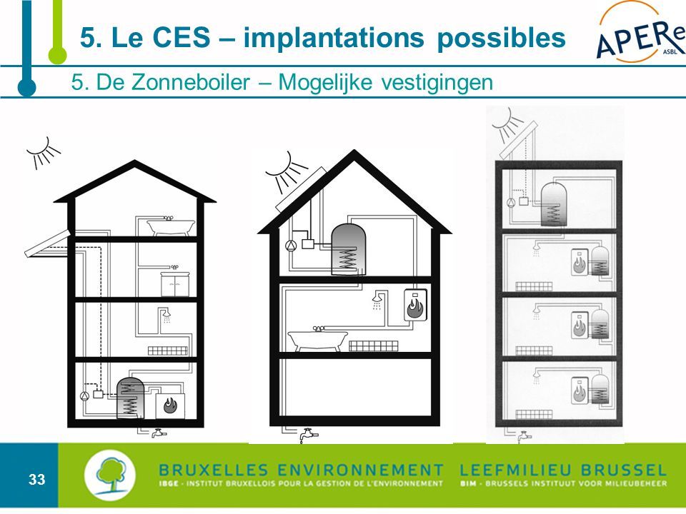 5. Le CES – implantations possibles