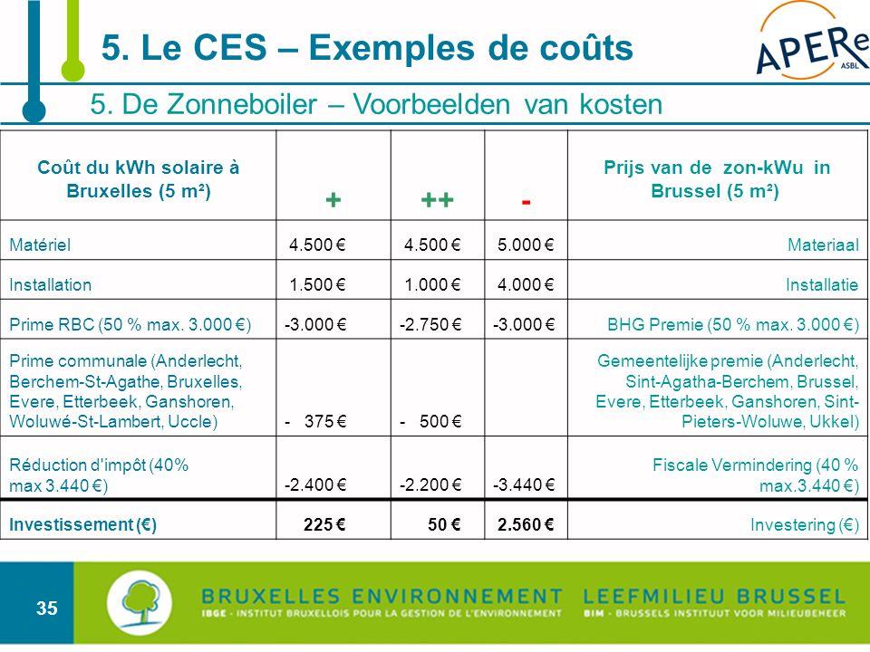 5. Le CES – Exemples de coûts
