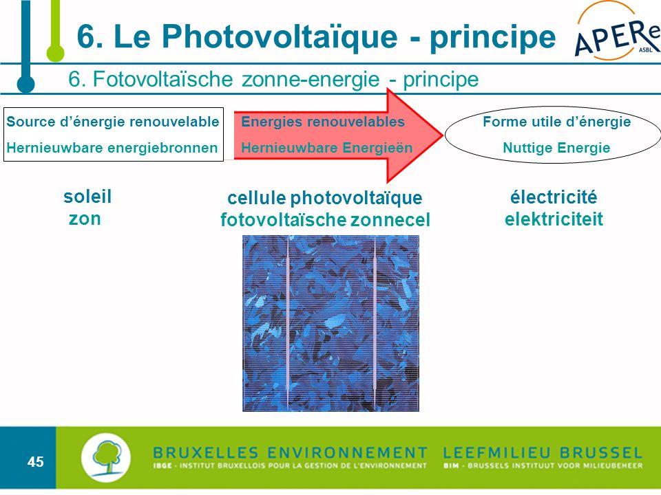 cellule photovoltaïque fotovoltaïsche zonnecel
