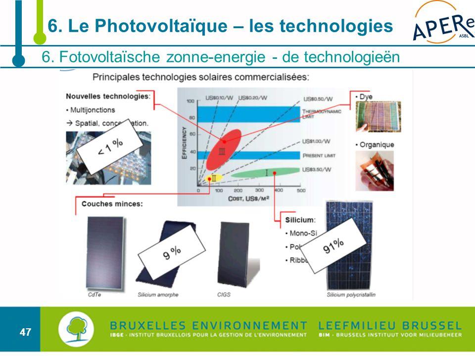 6. Le Photovoltaïque – les technologies