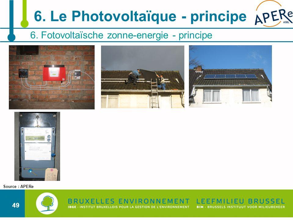 6. Le Photovoltaïque - principe