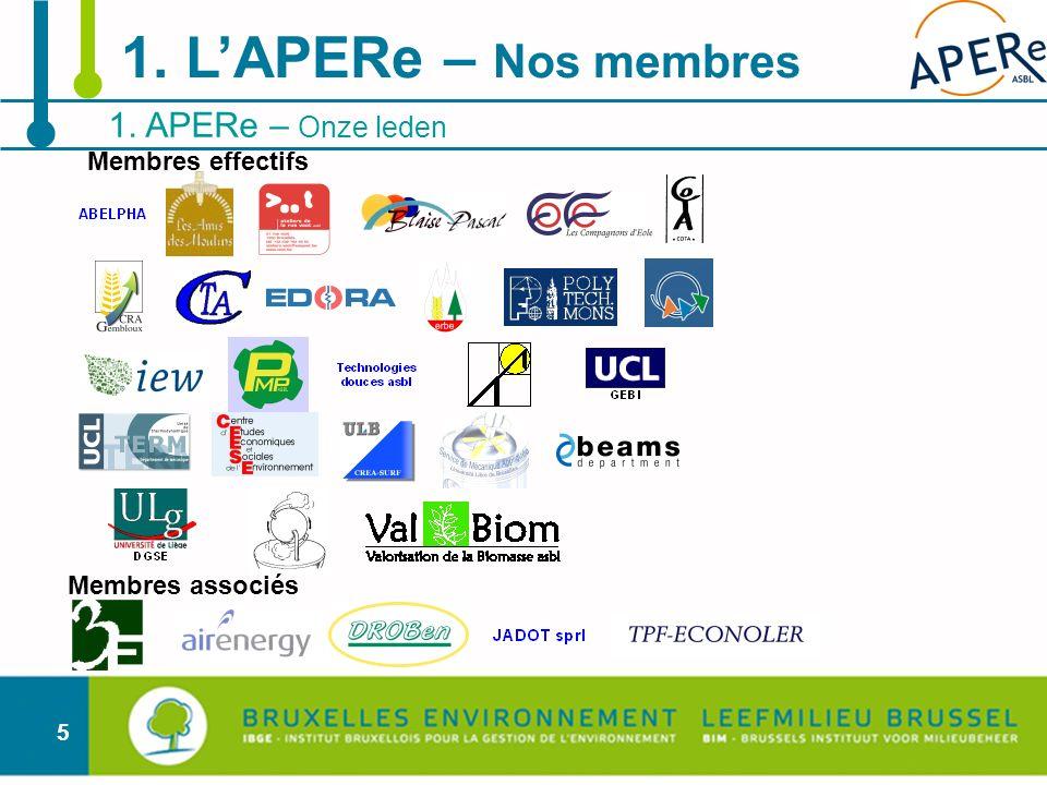 1. L'APERe – Nos membres 1. APERe – Onze leden Membres effectifs