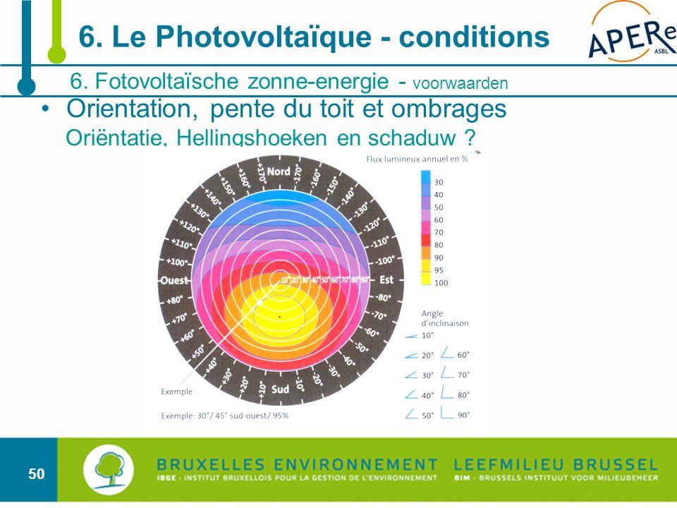 6. Le Photovoltaïque - conditions