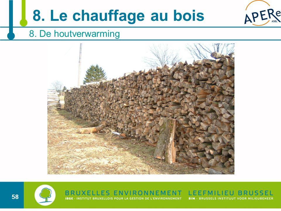 8. De houtverwarming 8. Le chauffage au bois
