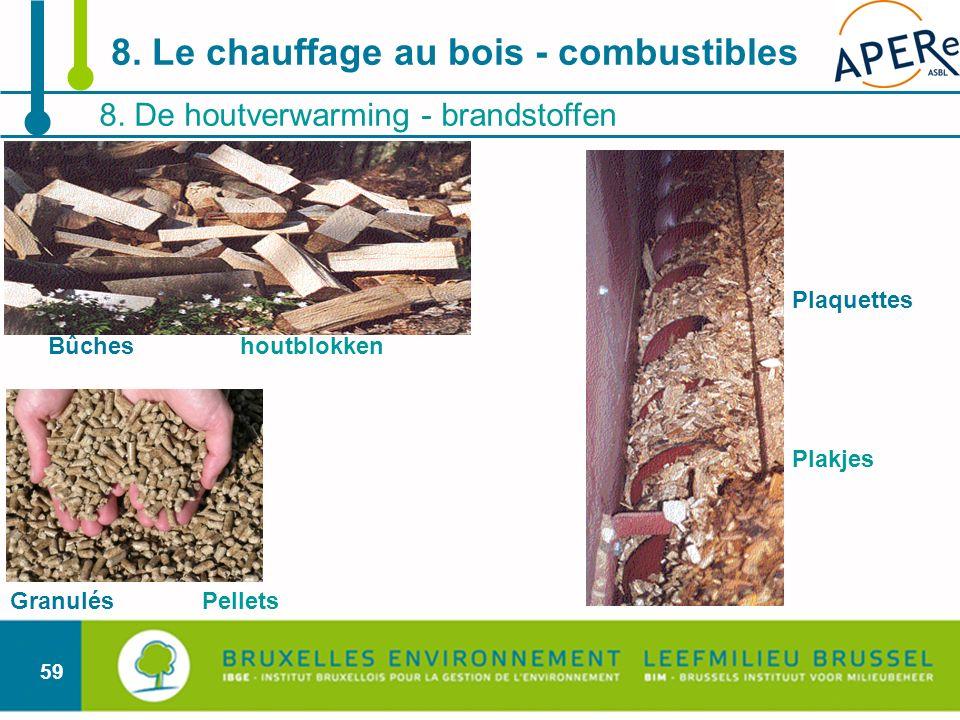 8. Le chauffage au bois - combustibles