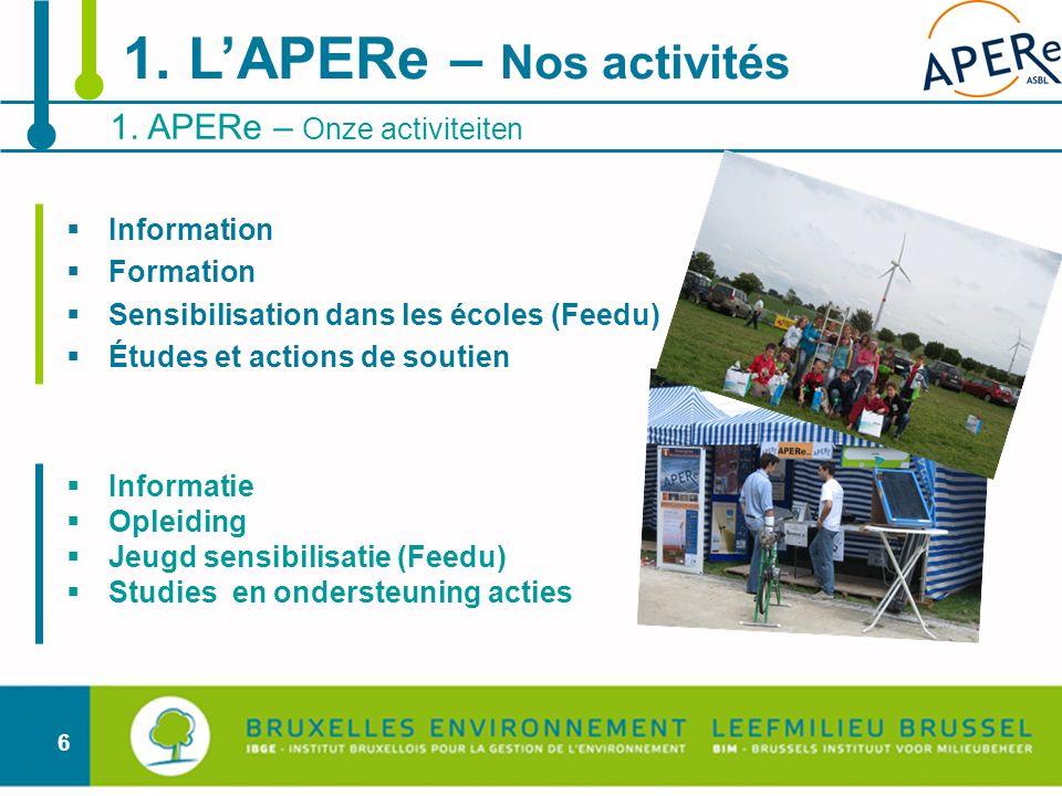 1. L'APERe – Nos activités