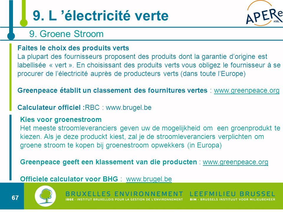 9. L 'électricité verte 9. Groene Stroom