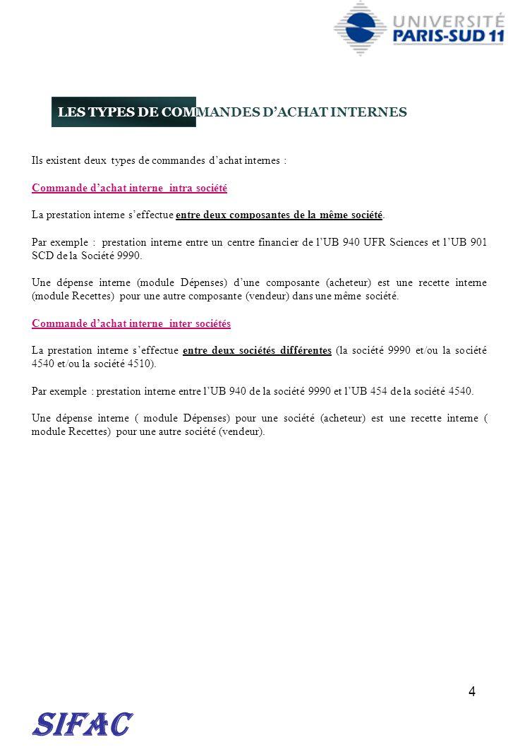 SIFAC LES TYPES DE COMMANDES D'ACHAT INTERNES