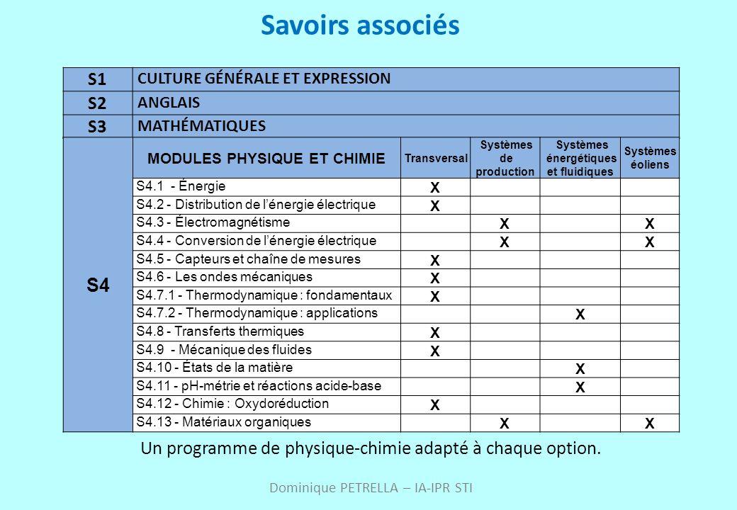 Savoirs associés S1. Culture générale et expression. S2. Anglais. S3. Mathématiques. S4. MODULES PHYSIQUE ET CHIMIE.
