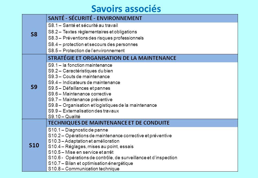 Savoirs associés S8 S9 S10 Santé - sécurité - environnement
