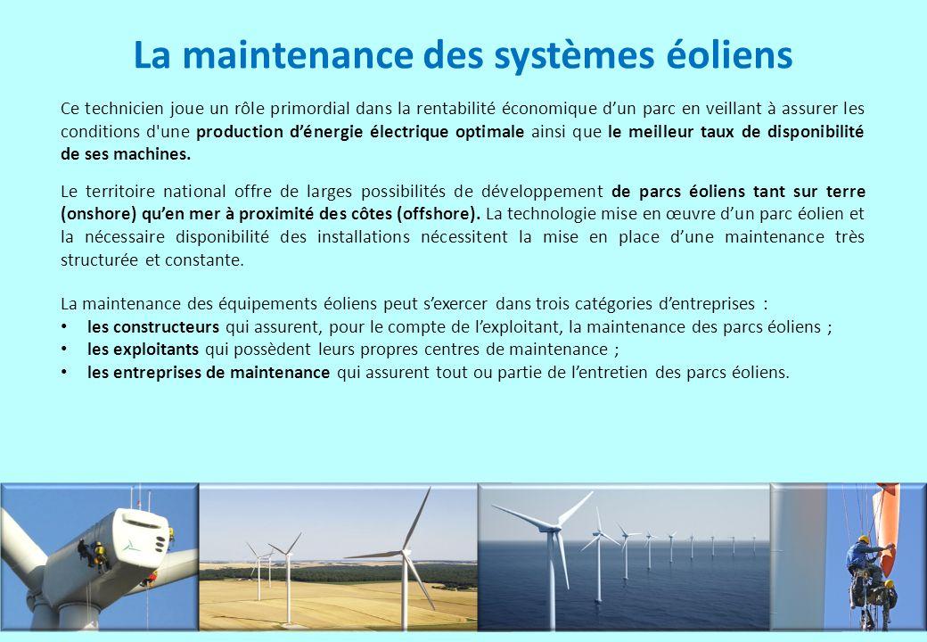 La maintenance des systèmes éoliens