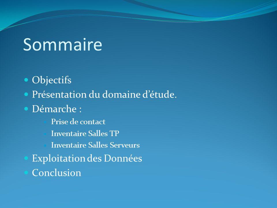 Sommaire Objectifs Présentation du domaine d'étude. Démarche :