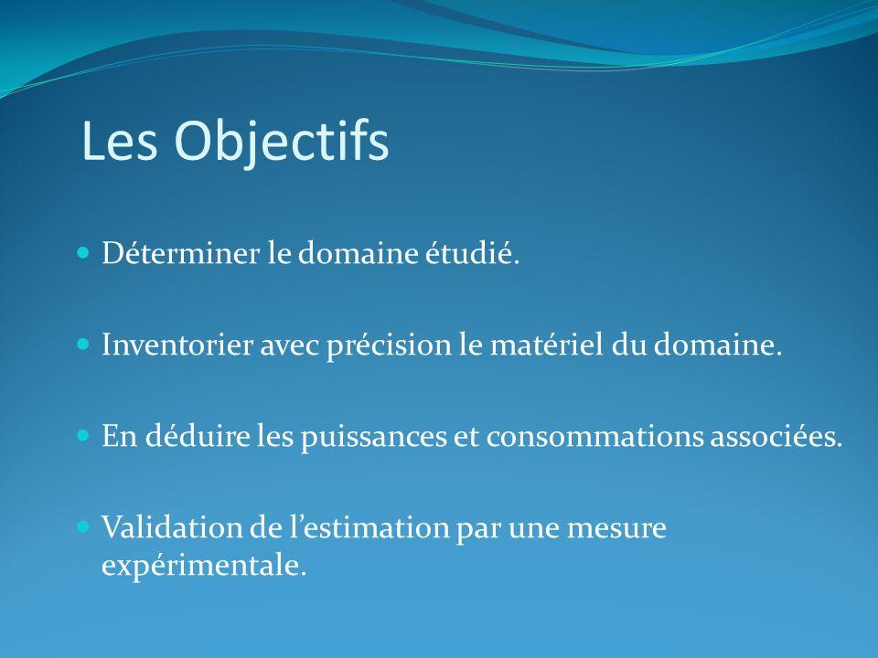 Les Objectifs Déterminer le domaine étudié.