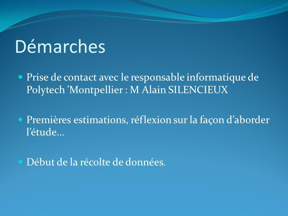 Démarches Prise de contact avec le responsable informatique de Polytech 'Montpellier : M Alain SILENCIEUX.