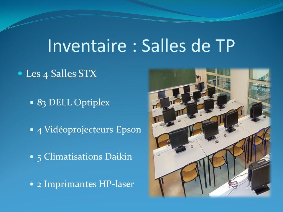 Inventaire : Salles de TP