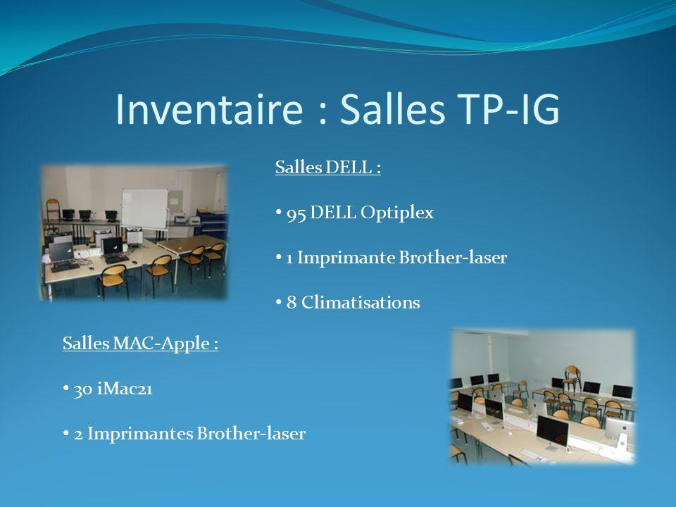 Inventaire : Salles TP-IG
