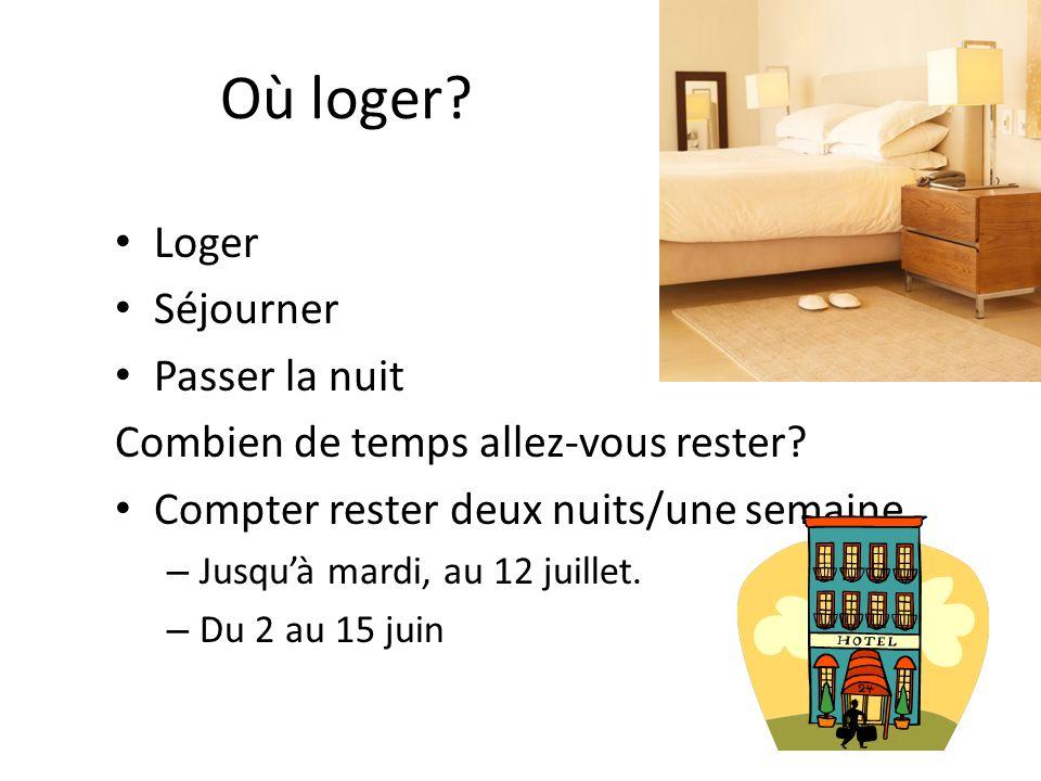Où loger Loger Séjourner Passer la nuit