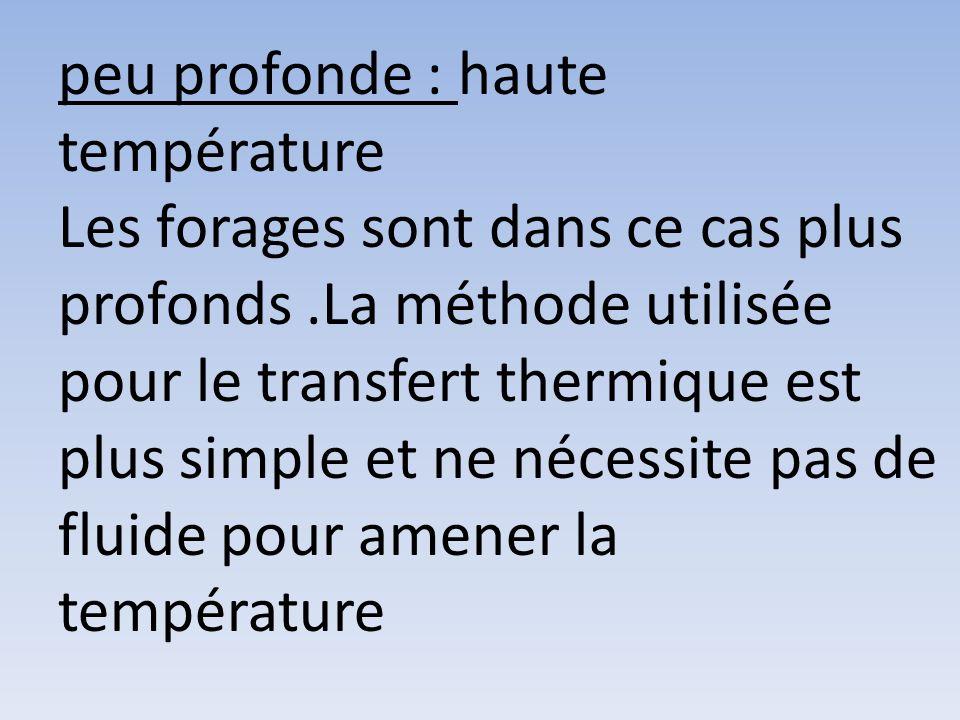 peu profonde : haute température
