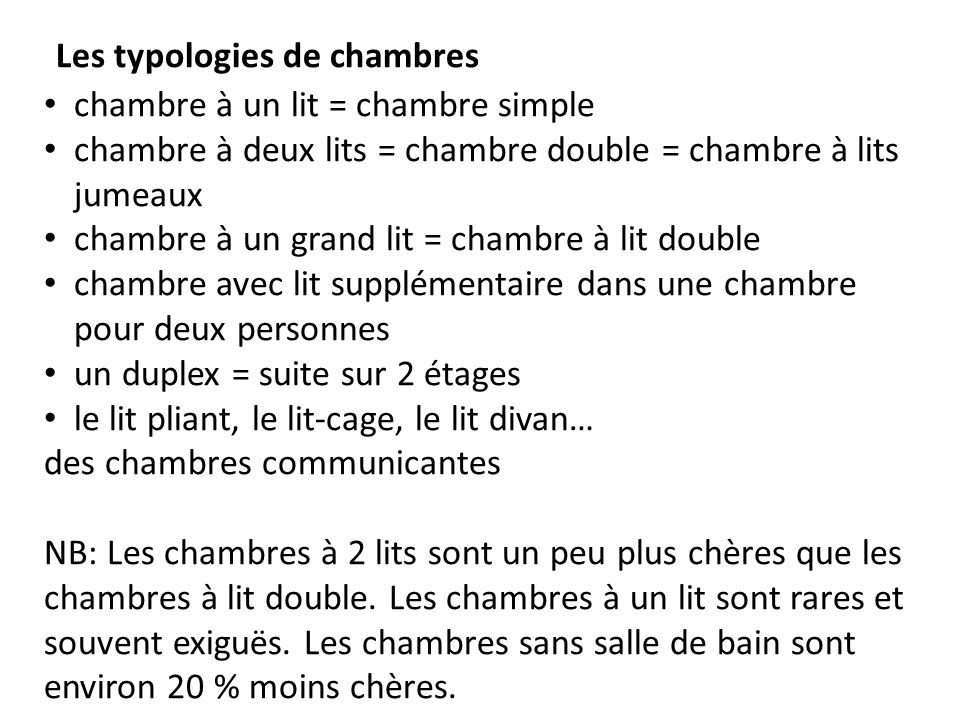 les typologies de chambres ppt video online t l charger. Black Bedroom Furniture Sets. Home Design Ideas