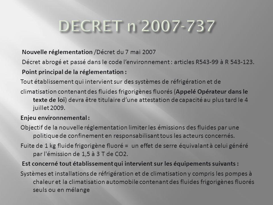 DECRET n°2007-737