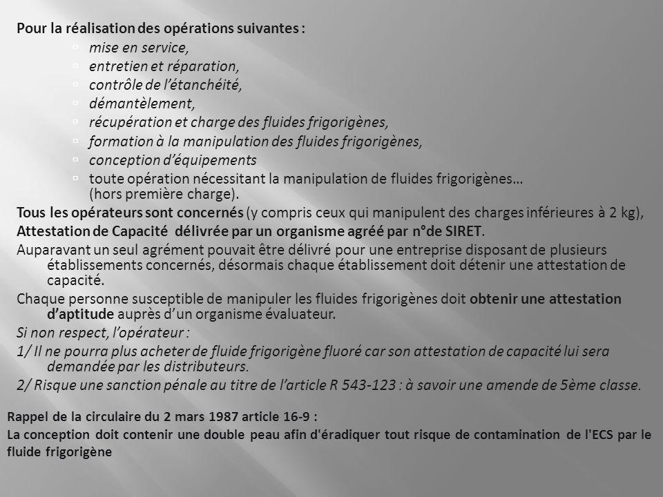 Pour la réalisation des opérations suivantes : mise en service,