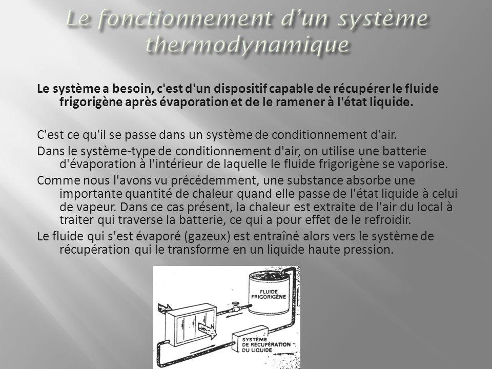 Le fonctionnement d'un système thermodynamique