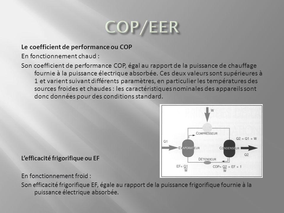COP/EER Le coefficient de performance ou COP En fonctionnement chaud :