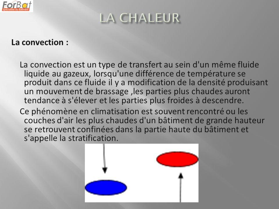 LA CHALEUR La convection :