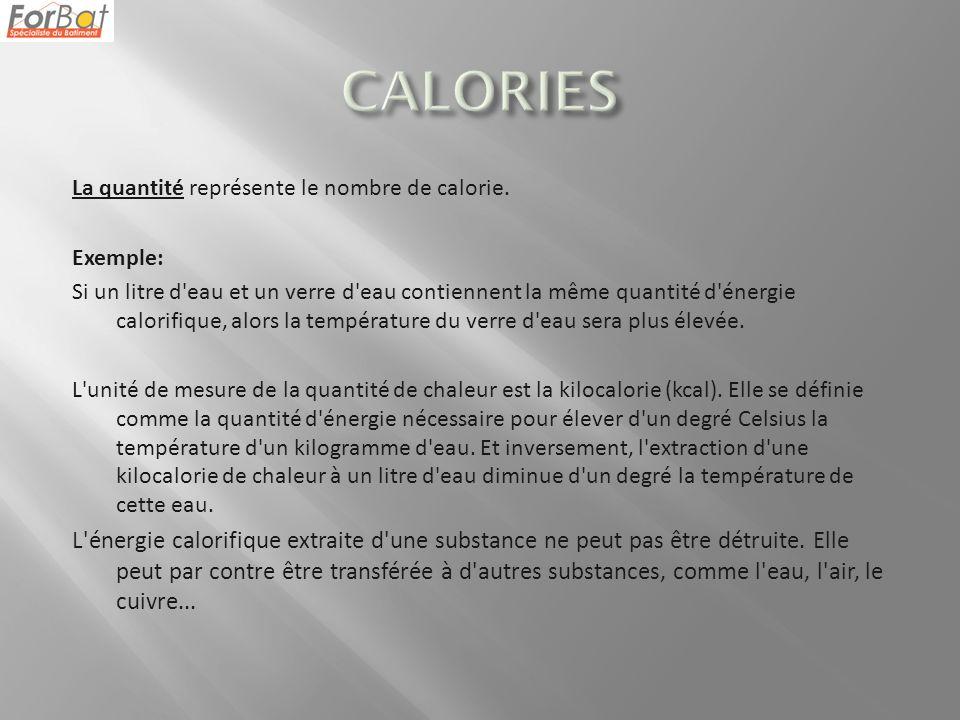CALORIES La quantité représente le nombre de calorie. Exemple: