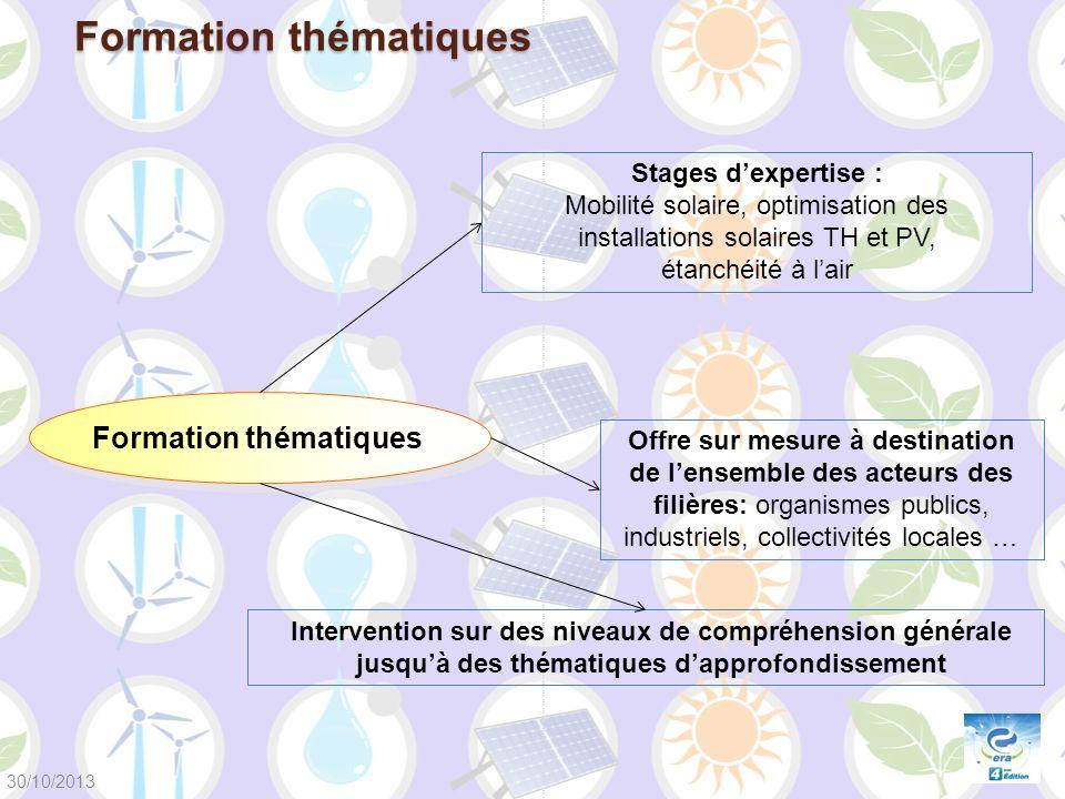 Formation thématiques
