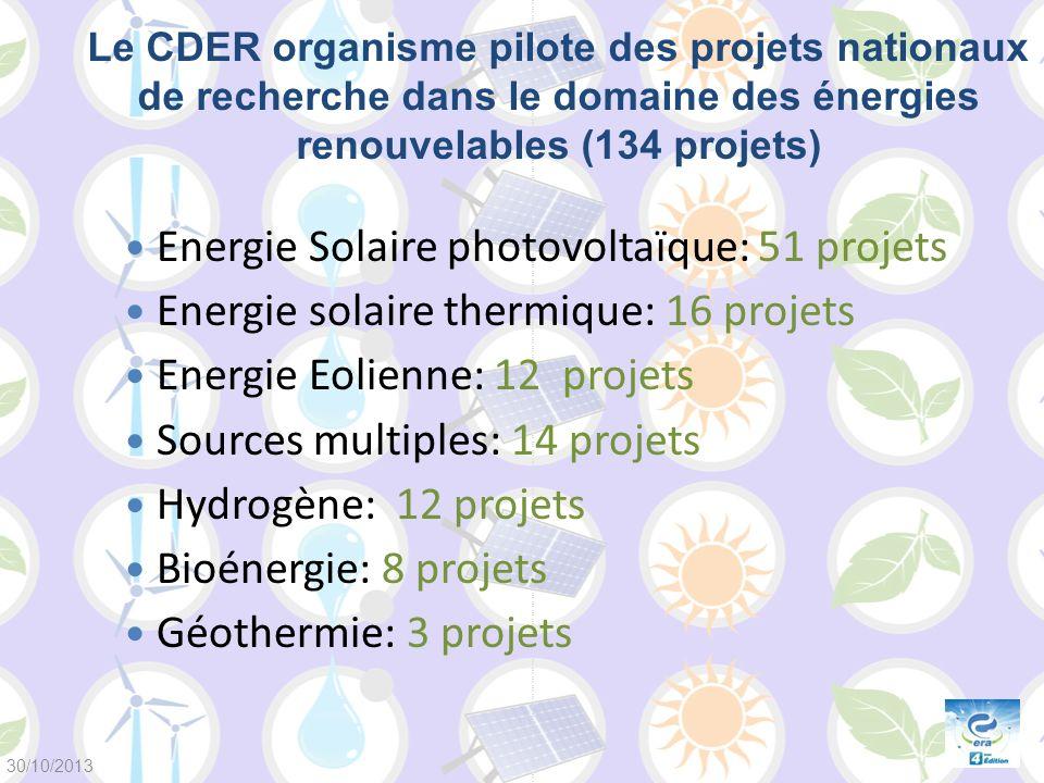 Energie Solaire photovoltaïque: 51 projets